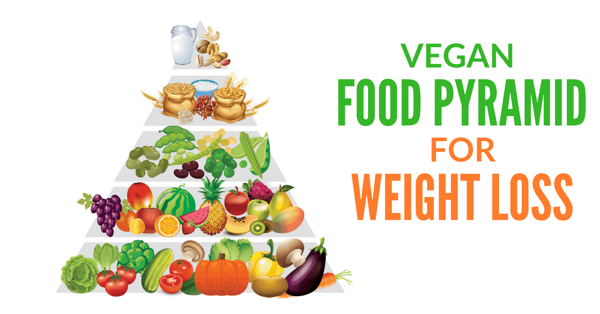 The Vegan Food Pyramid For Weight Loss Meal Plan 2sharemyjoy