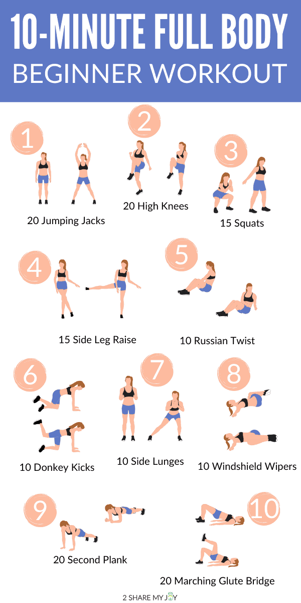 10-minute full body workout for beginners. Train abs, legs, butt, and more in just 10 minutes per day. Perfect for workout beginners.